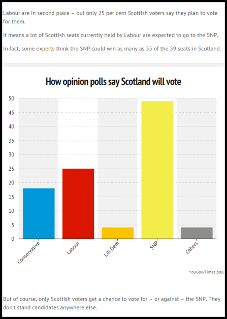 Who are the SNP and why do they matter to England?